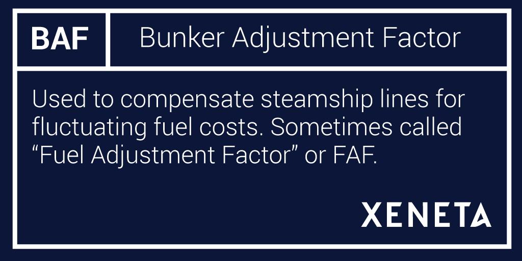 BAF_bunker_adjustment_factor.png