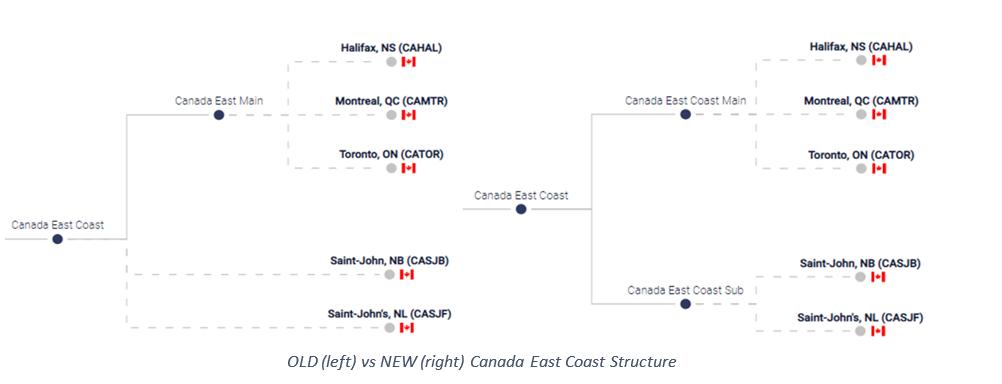 Xeneta Canada Eastcoast