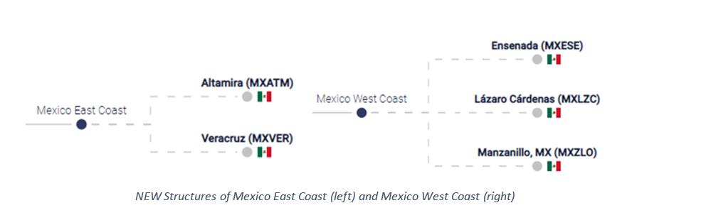 Xeneta Latin America