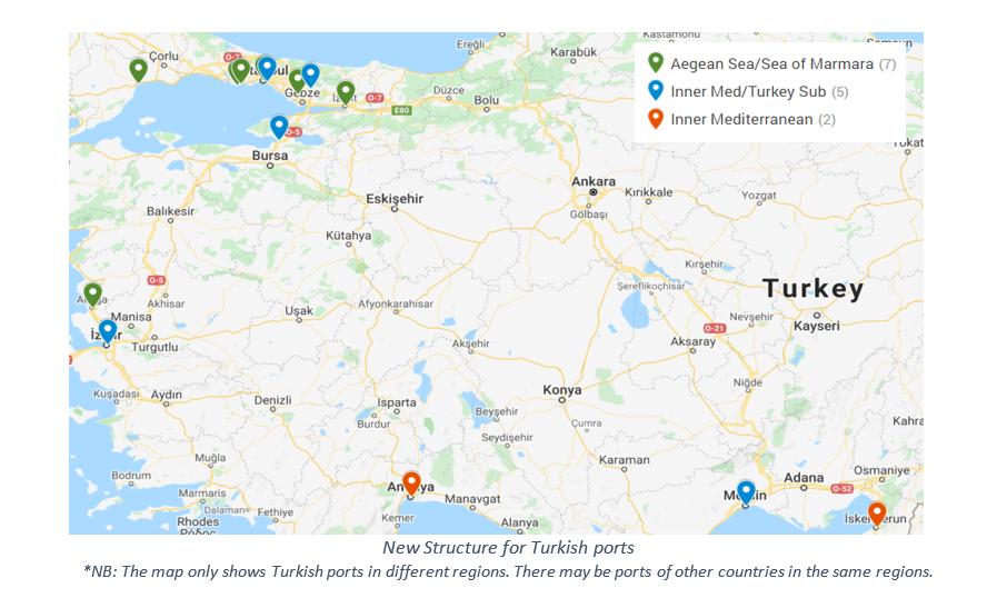 Xeneta Turkey
