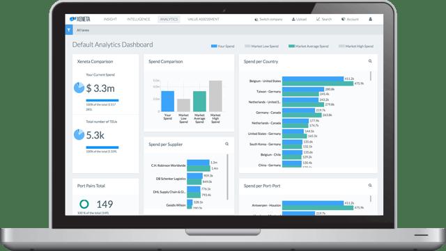 Screenshot of Xeneta's big data shipping products