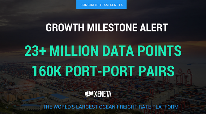 Xeneta Data Increases to 23+MN Ocean Freight Rates