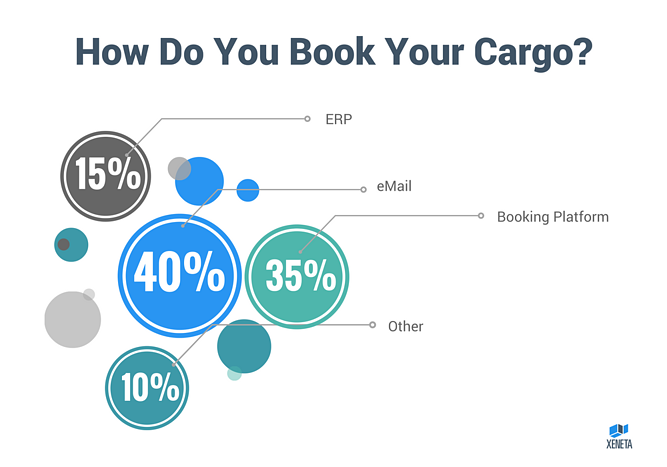 How_Do_you_Book_Your_Cargo.png