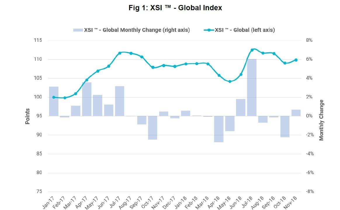 XSI-indices-screenshot